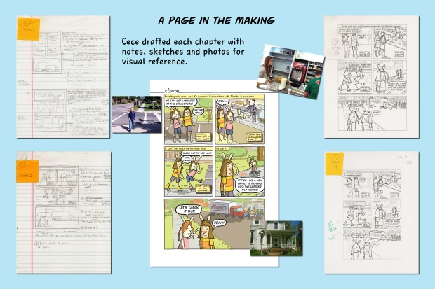 Page in the Making Cece Bell El Deafo